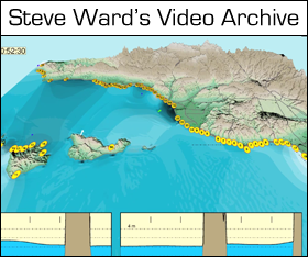 Steve Ward's Video Archive